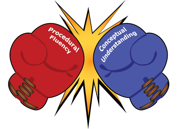 procedural fluency and conceptual understanding boxing gloves