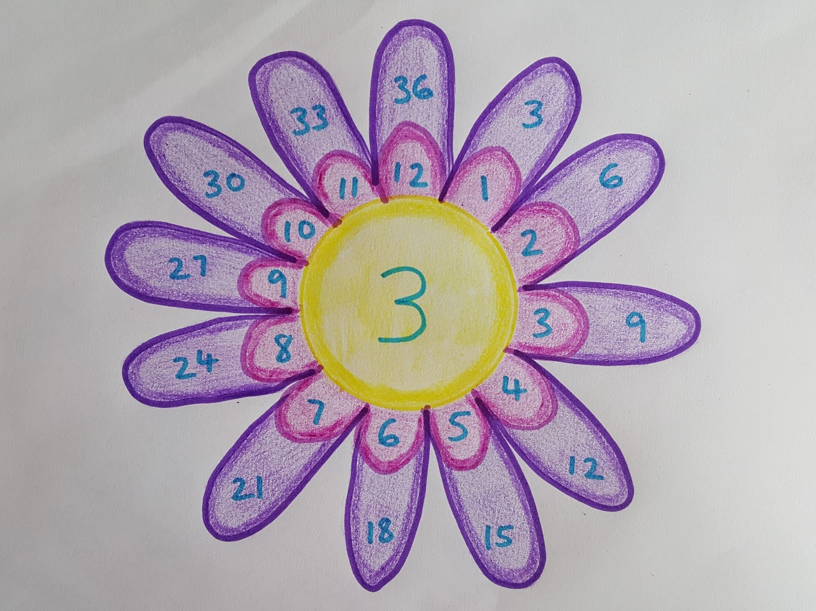 fun ways to teach times tables waldorf flower