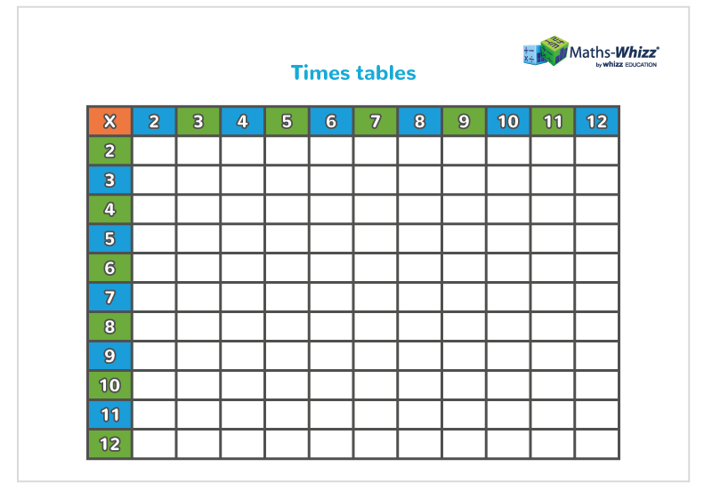 8 Fun Tips For Teaching Times Tables Blog Whizz Education
